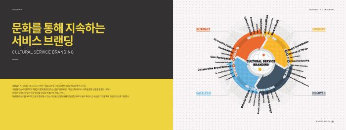 Cultural Service Branding.jpg